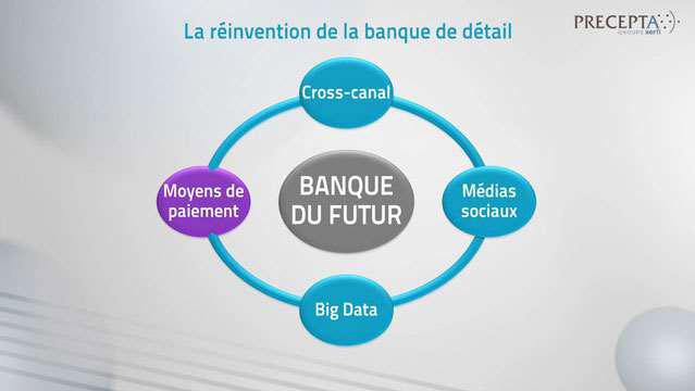 Philippe-Gattet-La-banque-du-futur-vers-une-nouvelle-banque-de-detail-3019