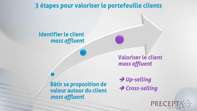Philippe-Gattet-La-banque-et-l-assurance-face-aux-clients-mass-affluent-(integralite)-4102.jpg