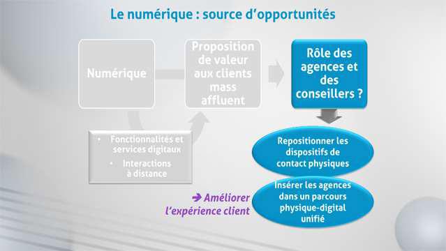 Philippe-Gattet-La-banque-et-l-assurance-face-aux-clients-mass-affluent-4177