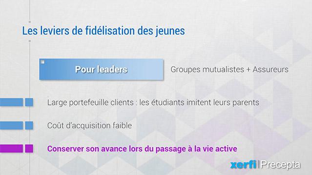 Philippe-Gattet-La-banque-et-l-assurance-face-aux-jeunes-(integralite)