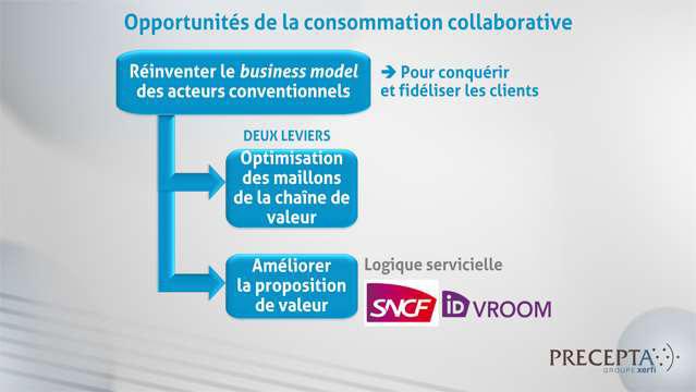 Philippe-Gattet-La-consommation-collaborative