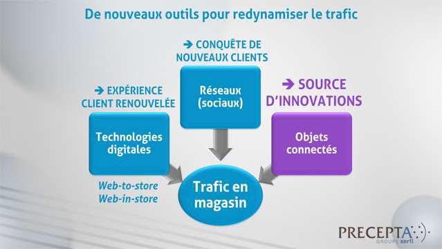 Philippe-Gattet-La-distribution-d-optique-et-d-appareils-auditifs-4484