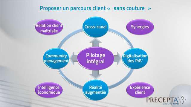 Philippe-Gattet-La-distribution-de-biens-d-equipement-de-la-maison-face-au-numerique--3147
