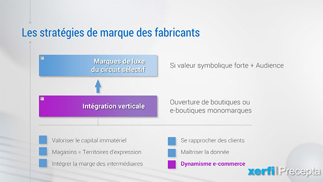Philippe-Gattet-La-distribution-de-parfums-et-de-produits-de-beaute-(integralite)