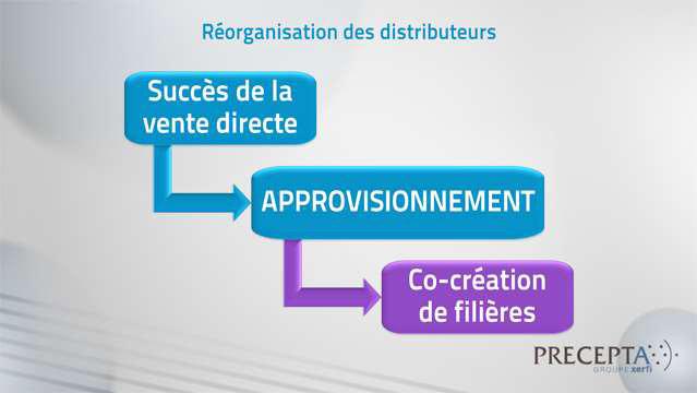 Philippe-Gattet-La-distribution-de-produits-biologiques-3369