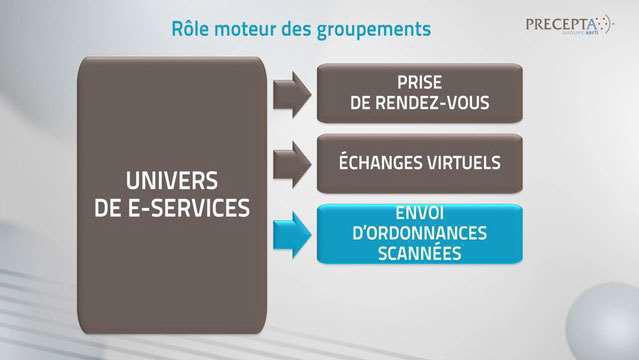 Philippe-Gattet-La-distribution-pharmaceutique--2718