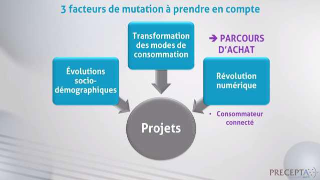 Philippe-Gattet-La-reinvention-des-centres-commerciaux-(-integralite)