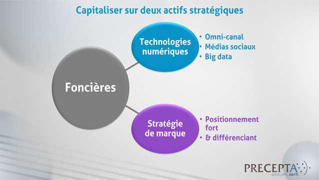 Philippe-Gattet-La-reinvention-des-centres-commerciaux-4247