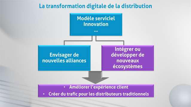 Philippe-Gattet-La-transformation-digitale-de-la-distribution-(integralite)-4259