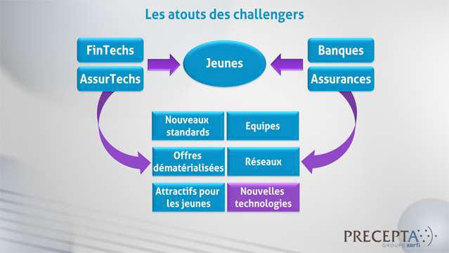 Philippe-Gattet-La-transformation-digitale-des-banques-et-des-assurances-4176