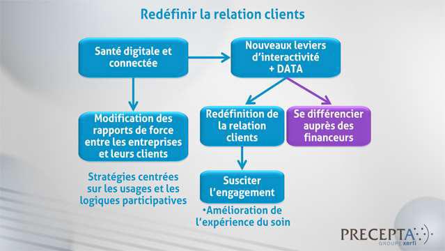 Philippe-Gattet-La-transformation-numerique-des-entreprises-du-medicament-(integralite)