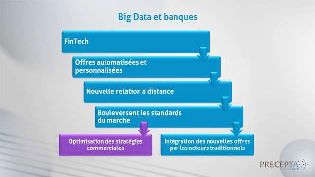 Philippe-Gattet-Le-Big-Data-dans-la-banque-et-l-assurance-(integralite)