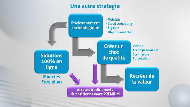 Philippe-Gattet-Le-marche-de-la-dematerialisation-des-documents