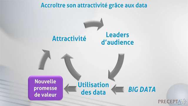 Philippe-Gattet-Le-marche-des-annonces-sur-Internet