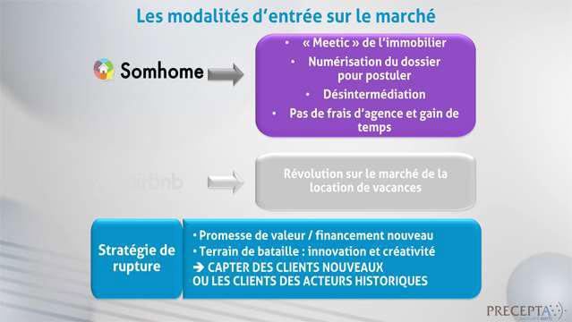Philippe-Gattet-Le-marche-des-annonces-sur-Internet-Integralite-4422