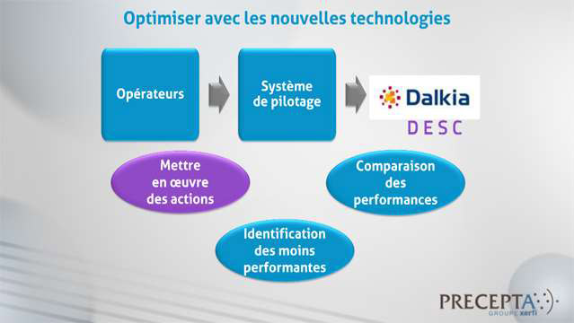 Philippe-Gattet-Le-marche-des-solutions-d-efficacite-energetique