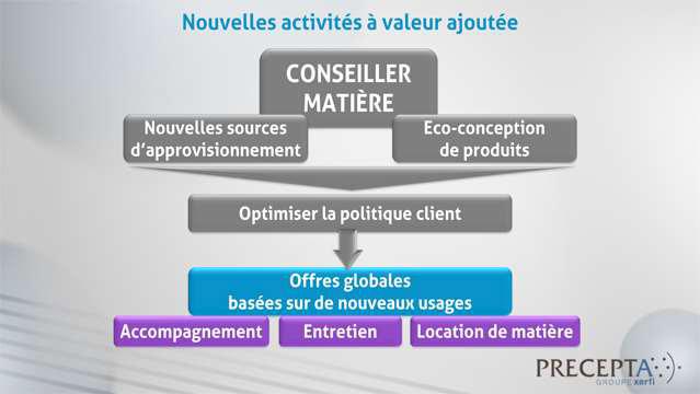Philippe-Gattet-Le-marche-du-recyclage-et-l-economie-circulaire-3986