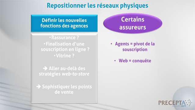Philippe-Gattet-Le-renouveau-des-reseaux-de-distribution-physiques-dans-la-banque-et-l-assurance-Integralite