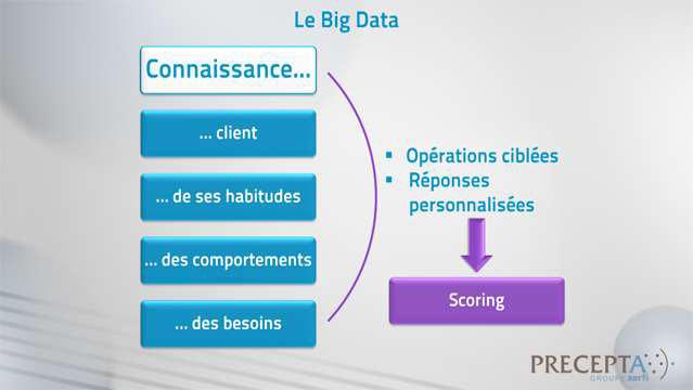 Philippe-Gattet-Les-FinTech-ou-nouveaux-entrants-dans-la-banque-et-la-finance-(Integralite)-3627.jpg