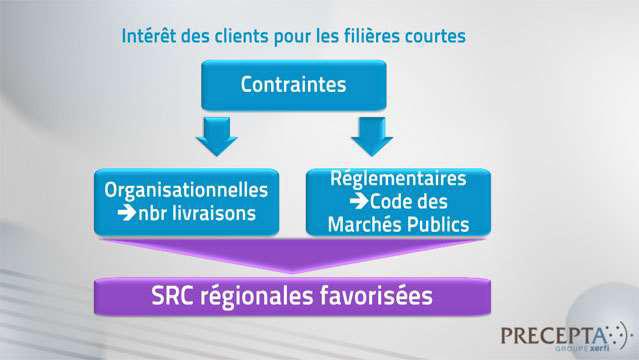 Philippe-Gattet-Les-defis-des-societes-de-restauration-collective-3245