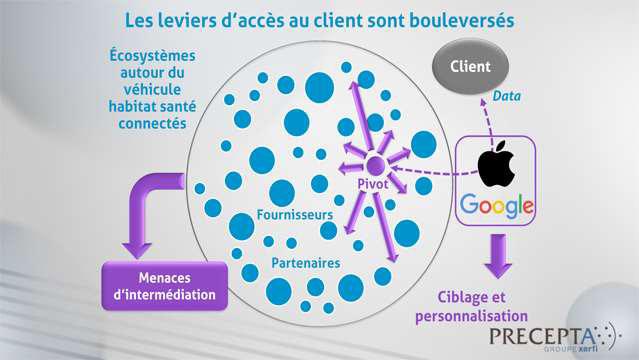Philippe-Gattet-Les-dispositifs-connectes-dans-l-assurance-4616
