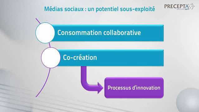 Philippe-Gattet-Les-distributeurs-face-aux-medias-sociaux--3032