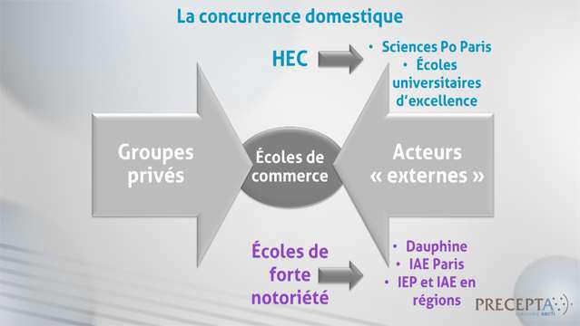 Philippe-Gattet-Les-ecoles-de-commerce-en-France-(integralite)-4104
