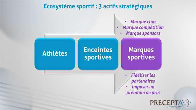 Philippe-Gattet-Les-ecosystemes-du-sport-professionnel-TEASER