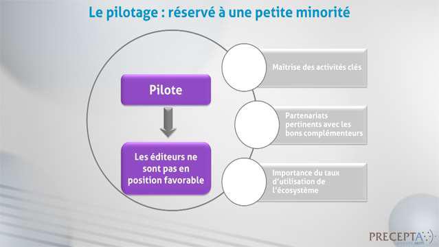 Philippe-Gattet-Les-editeurs-de-contenus-mobiles-teaser