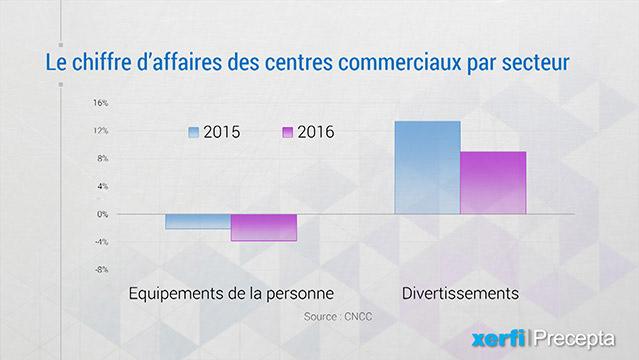 Philippe-Gattet-Les-enjeux-strategiques-des-centres-commerciaux-(Integralite)