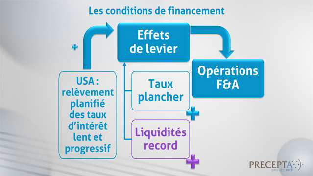 Philippe-Gattet-Les-fusions-et-acquisitions-(integralite)-5204