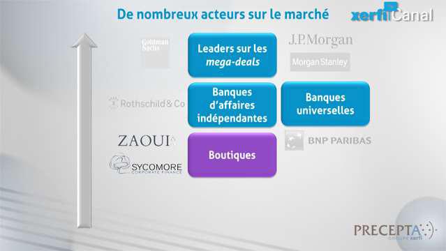Philippe-Gattet-Les-fusions-et-acquisitions