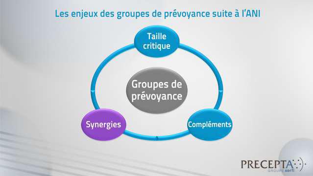Philippe-Gattet-Les-groupes-de-prevoyance-3331