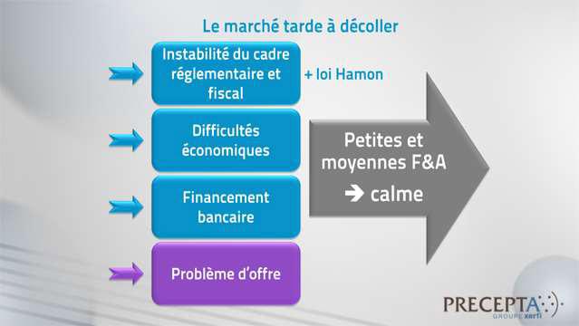 Philippe-Gattet-Les-marches-de-la-cession-transmission-d-entreprises-3475.jpg