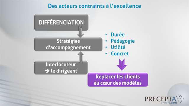 Philippe-Gattet-Les-microentreprises-TPE-et-PME-dans-l-assurance-3985