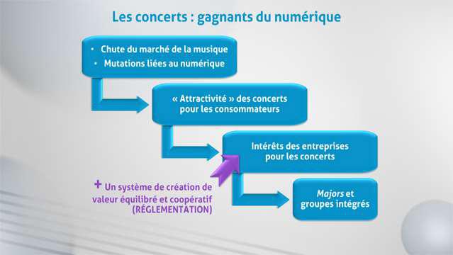Philippe-Gattet-Les-mutations-du-marche-de-la-musique-(integralite)-5031