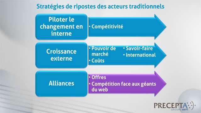 Philippe-Gattet-Les-mutations-strategiques-de-l-ecosysteme-publicitaire-(integralite)-5146