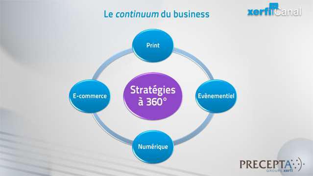 Philippe-Gattet-Les-nouveaux-business-models-de-la-presse-magazine-3528