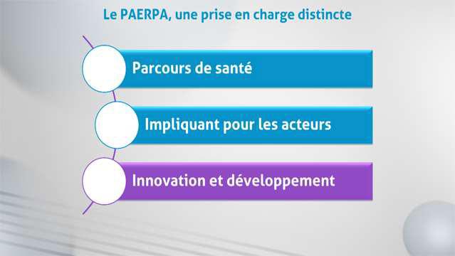 Philippe-Gattet-Les-nouveaux-defis-de-l-accompagnement-des-seniors-en-risque-de-perte-d-autonomie-4319