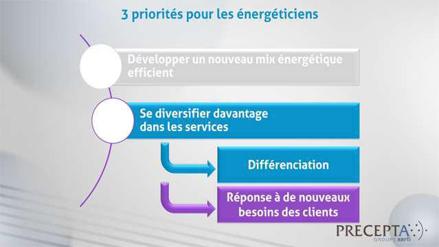 Philippe-Gattet-Les-nouveaux-defis-des-energeticiens-4632