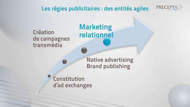 Philippe-Gattet-Les-regies-publicitaires-medias-2862