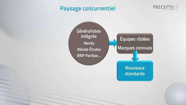 Philippe-Gattet-Les-residences-etudiantes-a-l-horizon-2020--2717