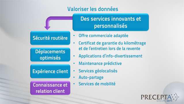 Philippe-Gattet-Les-strategies-dans-la-voiture-intelligente-et-connectee-3452