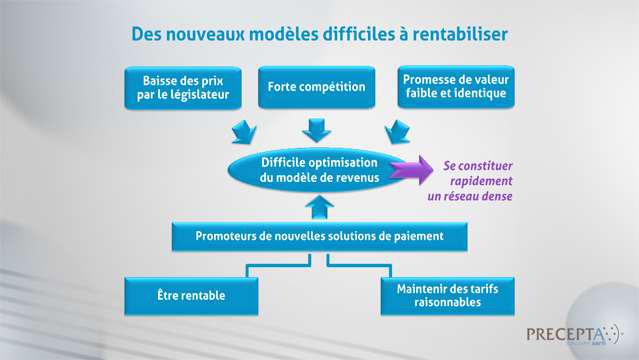 Philippe-Gattet-Les-strategies-dans-les-nouveaux-moyens-de-paiement-(integralite)-5149
