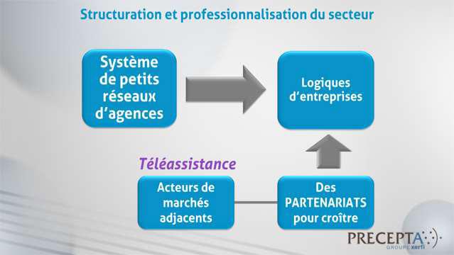 Philippe-Gattet-Les-strategies-dans-les-services-a-la-personne-4051