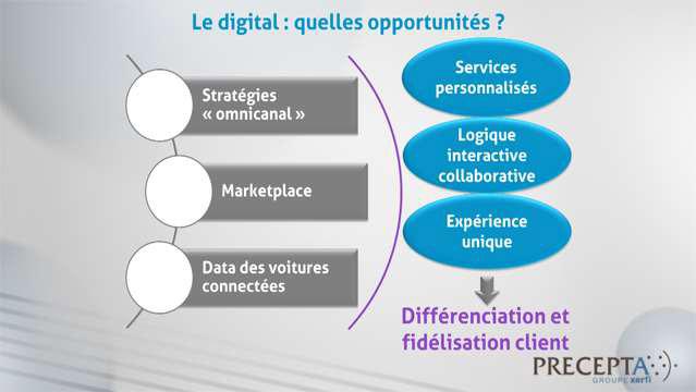 Philippe-Gattet-Les-strategies-digitales-sur-le-marche-de-l-apres-vente-automobile-4050