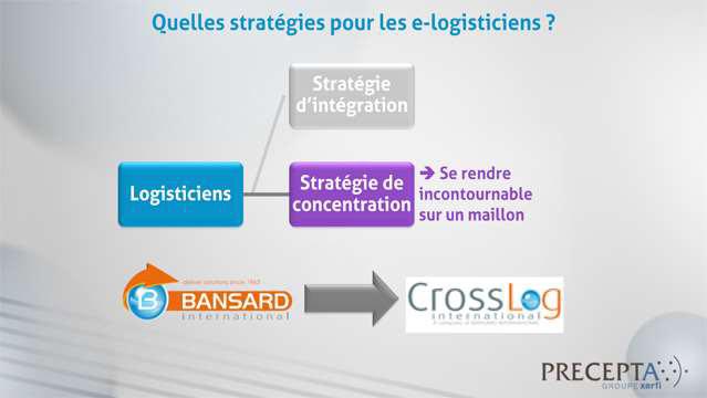 Philippe-Gattet-Logistique-et-e-commerce-4494