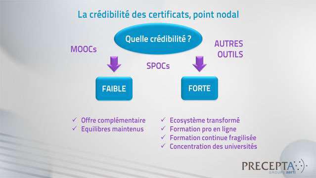 Philippe-Gattet-MOOCs-et-e-learning-la-revolution-des-outils-pedagogiques-numeriques-3182
