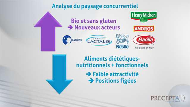 Philippe-Gattet-PGA-Aliments-sante-et-dietetiques-5506