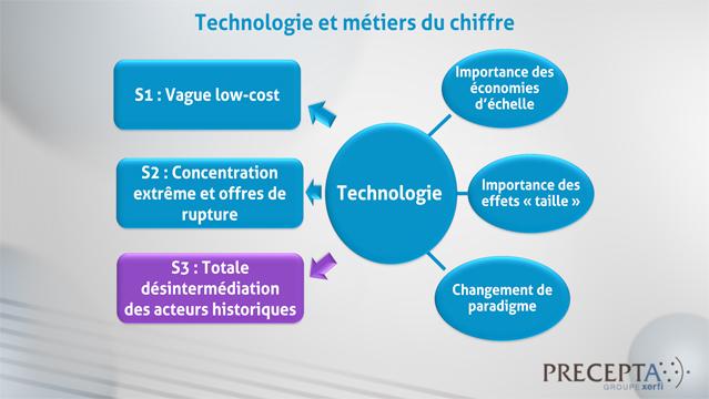 Philippe-Gattet-PGA-Audit-et-expertise-comptable-strategies-et-scenarios-prospectifs-5707.png